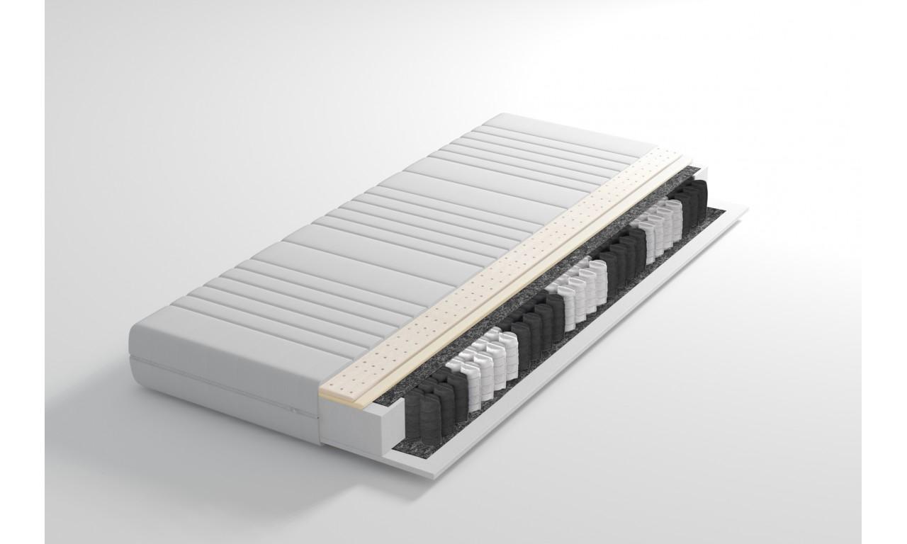 Materac (sprężyny kieszeniowe, pianka termoelastyczna, lateks) 160x200 LLZLT
